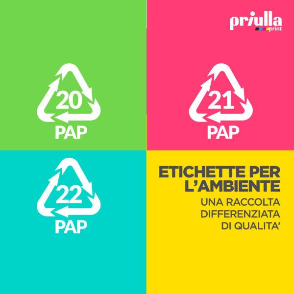 Etichettatura ambientale